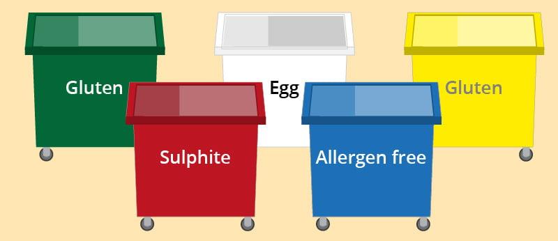 Allergen segregation