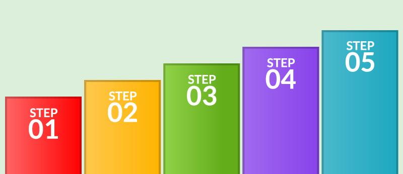 5 simple steps